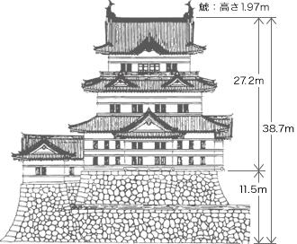 東側立面図